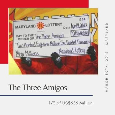 The Three Amigos - US$656 Million